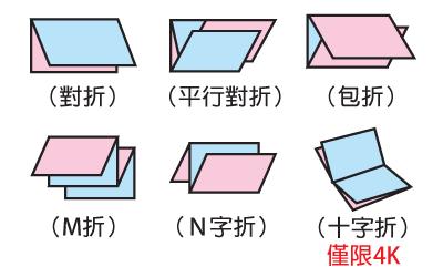 A3摺紙DM